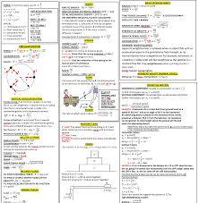 vce year 12 physics exam cheat sheet notexchange