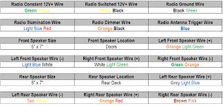 1997 ford mustang car radio and wiring diagram radiobuzz48 com