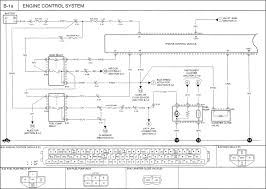 kia sportage tail light wiring diagram with electrical 5963