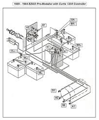 energize 3 2003 1500 fuse box harness energize wiring diagrams