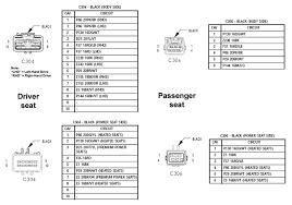 wiring diagram for 2002 jeep grand cherokee u2013 ireleast pertaining