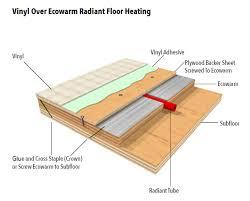 vinyl ecowarm ecowarm