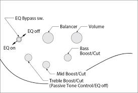 electric basses sr sr755 ibanez guitars