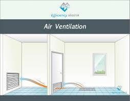 Interior Door Vent Grill Ducted Heating Energy Efficiency Fix