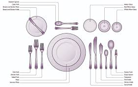 How To Set A Table For Dinner by Formal Table Setting Etiquette Table Setting Etiquette How To Set