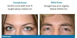 Does Vaseline Help Eyelashes Grow Srs The Complete Looks Maxing Guide For The 4 7 Normalfag