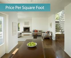 How Big Is 900 Square Feet Average Price Per Square Foot Map Discover Home Loans
