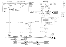 2000 chevy s10 wiring diagram elvenlabs com