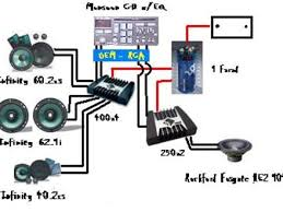 how to wire a car sound system wiring diagram somurich