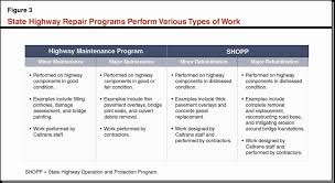 resume template editable resume format for maintenance engineer awesome maintenance program