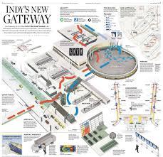 Map Indy Stephen Beard Infographics