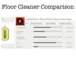 thieves floor cleaner comparison