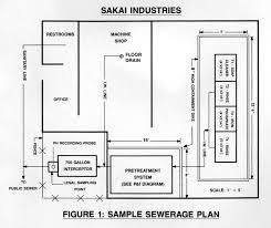 Machine Shop Floor Plan Lacsd Website Obtaining An Industrial Wastewater Discharge Permit
