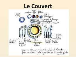 glossaire de cuisine vocabulaire cuisine 100 images association de vocabulaire de