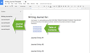 google docs writing journal teacher tech