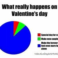 Anti Valentines Day Memes - gaurav pokhriyal s gauravpokhriyal16 anti valentines day memes