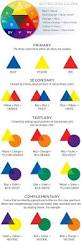 275 best рисуем images on pinterest copic markers drawing and