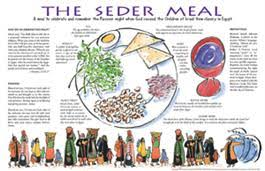 seder meal plate the seder meal placemat product goods zimmermann creative