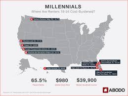 Lodi Ca Map Millennial Renter Cost Burdens In The United States Survey