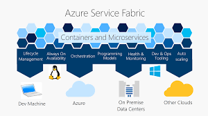 overview of service fabric on azure microsoft docs