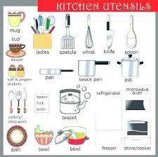 kitchen furniture list basic kitchen needs list basic kitchen needs medium size of kitchen