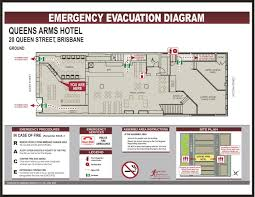 photoluminescent emergency evacuation maps