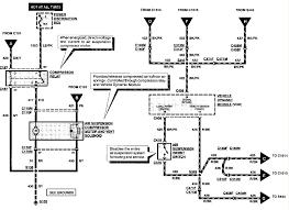 wiring diagram pdf for 1981 lincoln town car u2013 readingrat net