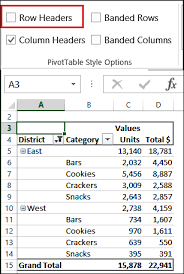Change Table Style How To Create A Pivot Table Style Contextures