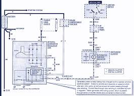 1999 ford expedition starter wiring harness diagram 1999 ford