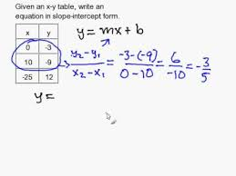 writing linear equations from a table linear equations from tables lessons tes teach