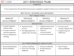 7 best images of basic business action plan simple strategic