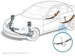 2000 dodge durango leaf springs dodge ram 3500 suspension leaf replacement cost estimate