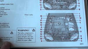 v70 engine diagram volvo v check engine light wiring diagram for