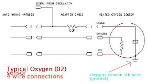 oxygen sensor wiring diagram 02 honda odyssey honda wiring