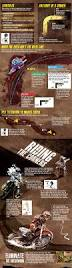 motocross race track design science in motocross racing for choosing right lane infographic