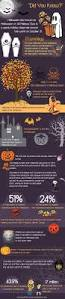 cool happy halloween pictures 127 best halloween infographics images on pinterest halloween