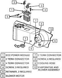 repair guides heating and air conditioning blower motor