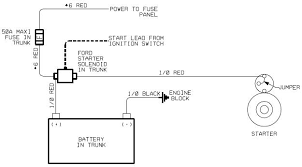 how to wire starter solenoid