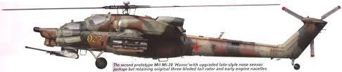Wings Palette Mil Mi 2 by Wings Palette Mil Mi 28 Havoc Ussr Russia