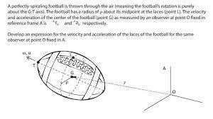 a perfectly spiraling football is thrown through t chegg