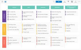 road map up roadmap templates excel ppt alternative roadmunk