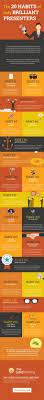Public Speaking Skills Resume 415 Best Career Moves Images On Pinterest Resume Tips Career