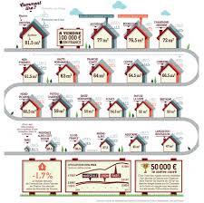 chambre des notaires de bretagne délicieux adresse chambre des notaires de 11 infographie
