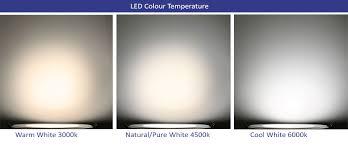 g4 led light bulb 12v replacement l