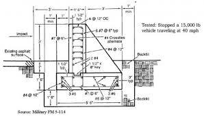 Concrete Retaining Walls Design Home Design Ideas - Reinforced concrete wall design example