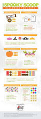 spirit halloween store manager salary 55 best halloween infographic images on pinterest halloween