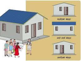 home design for nepal stunning earthquake proof home design gallery interior design