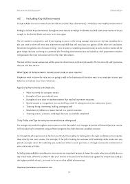 Canadian Resume Sample by Resume Community Involvement Section Contegri Com