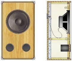 guitar speaker cabinet design designing buiding a bass guitar loudspeaker cabinet
