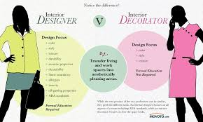 careers with home design most interior decorating careers dansupport home designs